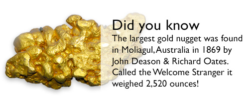 Ten interesting Facts about Gold